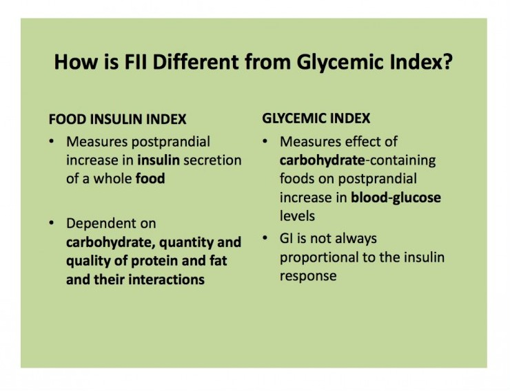 What Is The Insulin Index - Differences Chart