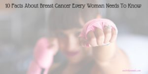 facts about breast cancer graphic