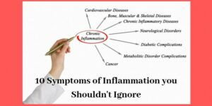 symptoms of inflammation graphic